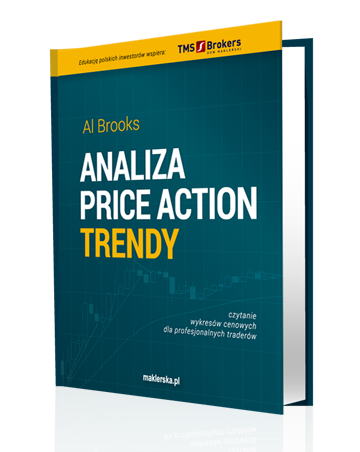 price_action